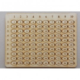 Table de multiplication en bois for Table multiplication ludique